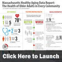 information on healthy aging picture 17