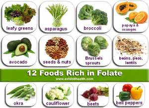 folic acid and the skin picture 15