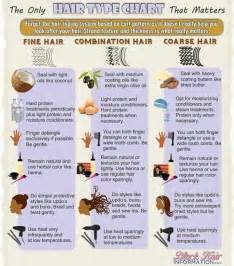 natural hair care tips picture 1