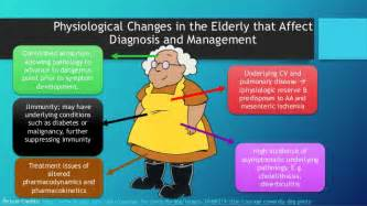 alcoholism; physiological changes in the aging picture 11