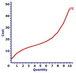total curve price in philippines picture 9