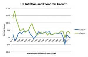 inflation bust picture 2