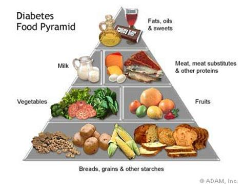 diabetic food group picture 2