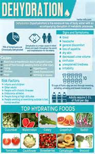 herbs that hydrate the body picture 1