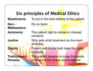 ethics in health care articles picture 10