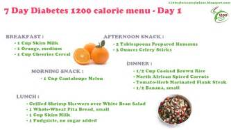 weight loss diet for a diabetic picture 7