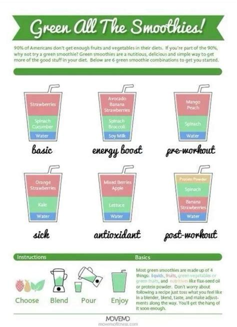 smoothy diet picture 9