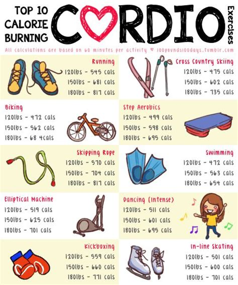 Best calorie fat burning exercises picture 1