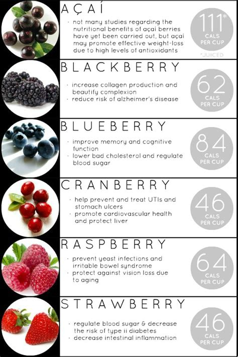 acai berry health benefits picture 17