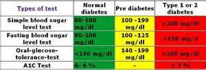 diabetic liquid diet picture 15