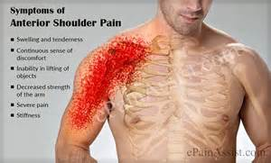 joint pain swelling of mucsles tenderness to the picture 10