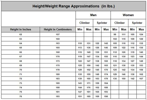 adding appee monitoring to weight control programs. structure picture 3