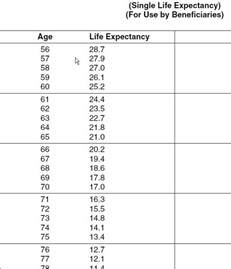 joint life expectancy picture 5