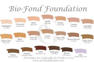 pictures of different skin colors picture 3