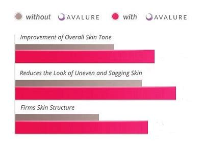 where to buy rtvl anti aging cream picture 18