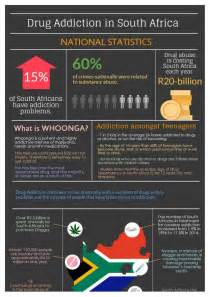 tshotshwane drug in south africa picture 9