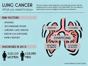 lung cancer cure picture 3