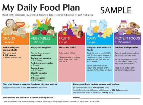 diet meal plan picture 2