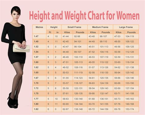 weight loss for women picture 3