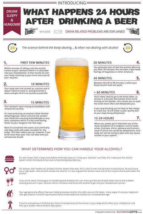 can drinking beer cause bladder infections picture 9