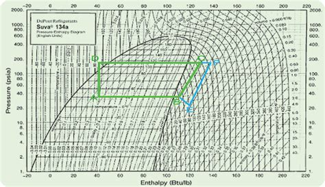 h chart picture 5