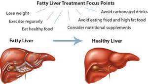 severe fatty liver picture 2