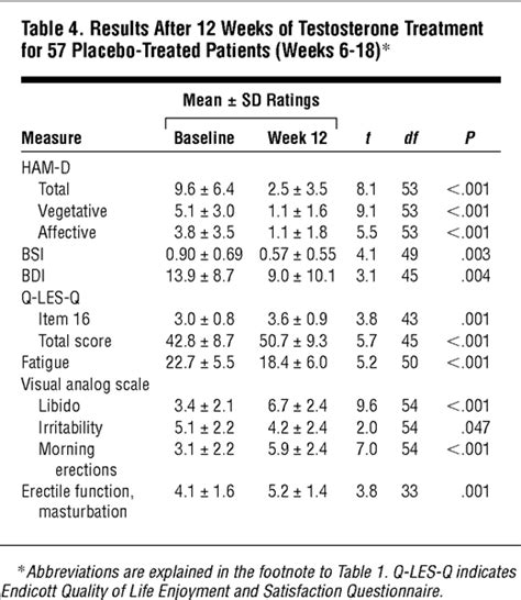 testosterone treatment results picture 10