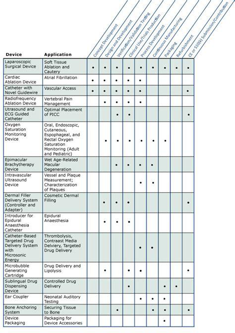 charts on sleep apnea picture 11