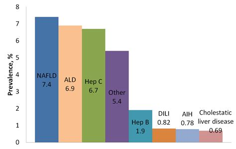 fatty liver diease picture 11