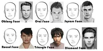 diff shapes of penis heads picture 14
