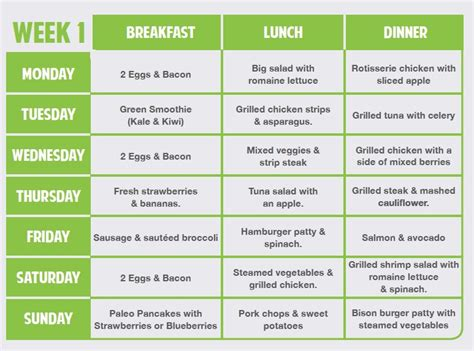 atkins diet meal plans picture 3