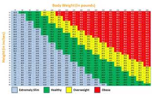 testosterone rapid weight loss picture 7