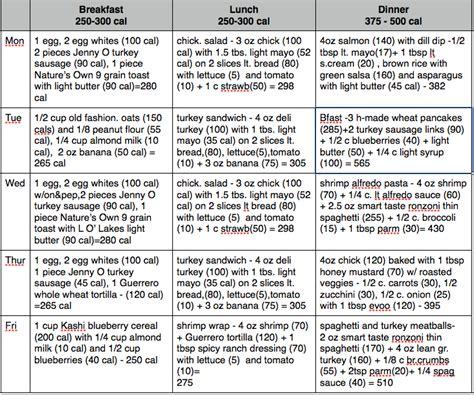 1300 calorie diet plan picture 1