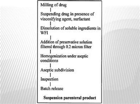 control microbial load for terminally sterilized products picture 3