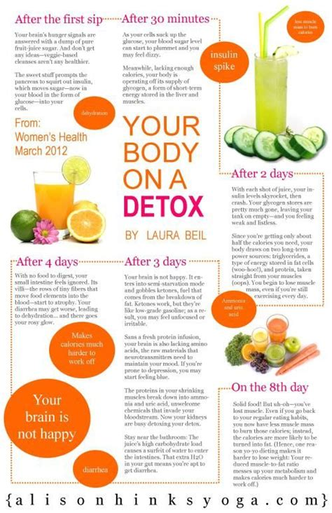 california cleanse diet picture 6