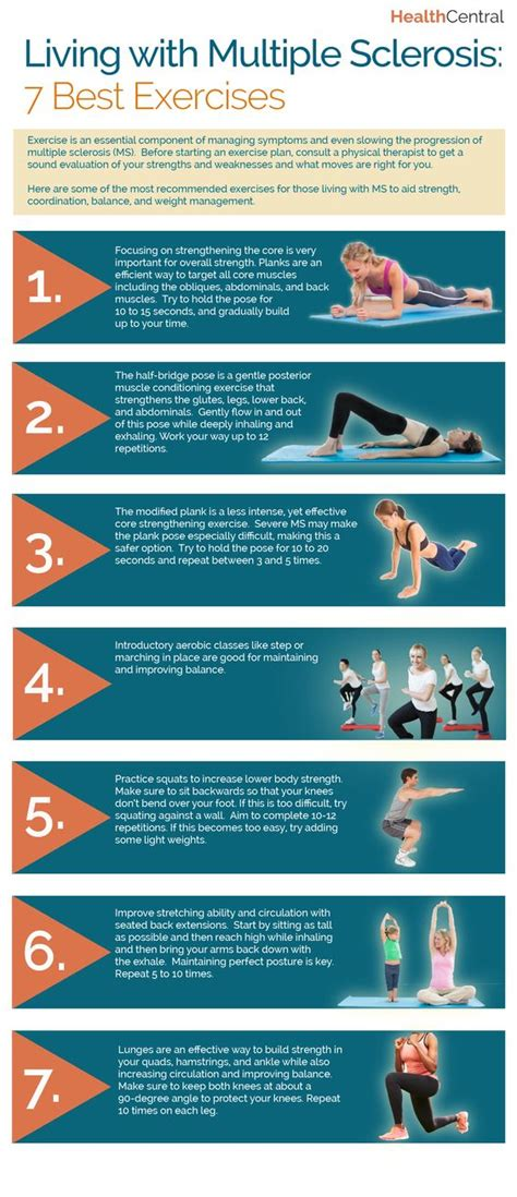 diet and exercise for people with ms picture 1