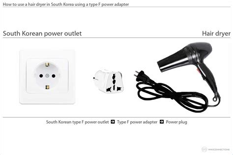 adaptors foreign hair dryers picture 11