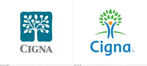cigna health picture 3