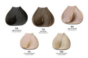 high definitions hair color picture 11