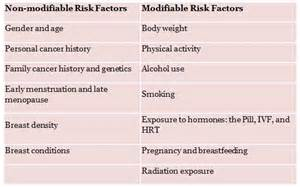 risk factors of starting a sleep lab picture 14