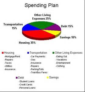 oprah debt diet picture 2