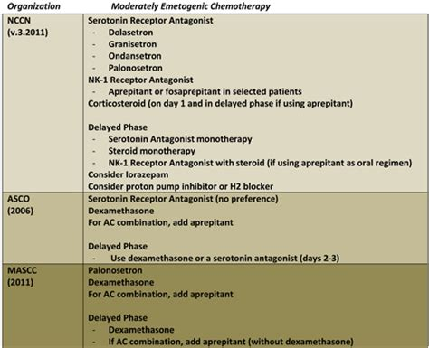 antiemetic drugs in the philippines picture 6