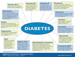 guidelines for type ii diabetic menus picture 7