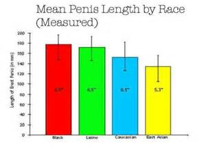 penis size age chart 2014 picture 9