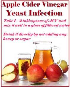 yeast infection and appee loss picture 11