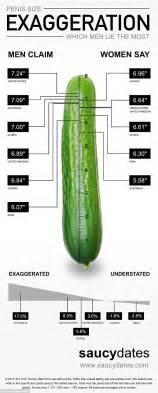pictures of penis size picture 11