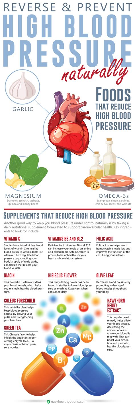 what can prevent high blood pressure picture 10