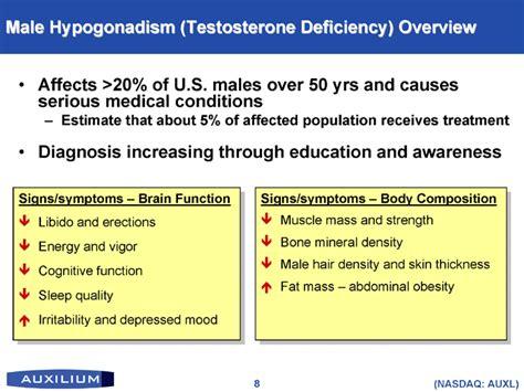 testosterone deficiency hypogonadism picture 3