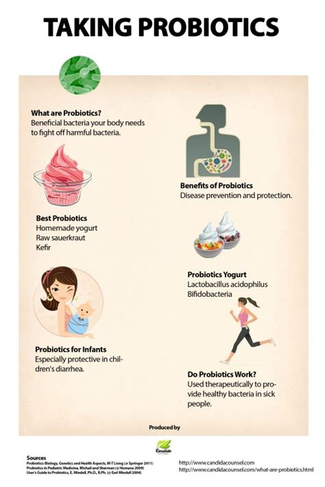 how long for probiotics to work picture 1