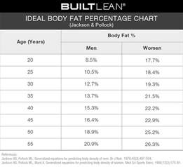 autism body fat picture 7